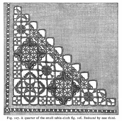 Therese Dillmont's Drawn Thread Work available on Antique Pattern Library