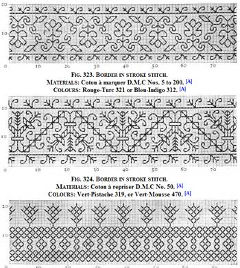 Example of Patterns for Linen Embroidery