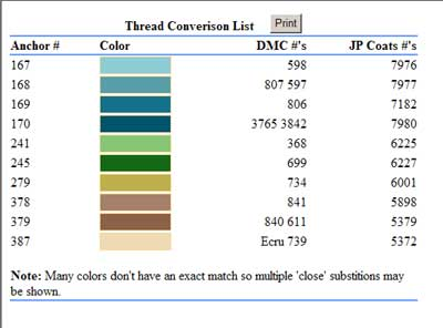 Thread Conversion Chart from Crossstich.com