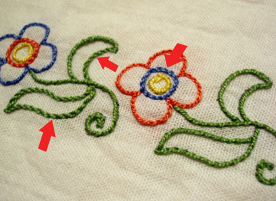 Hand Embroidered Kitchen Towel, Kids' Embroidery, 2008
