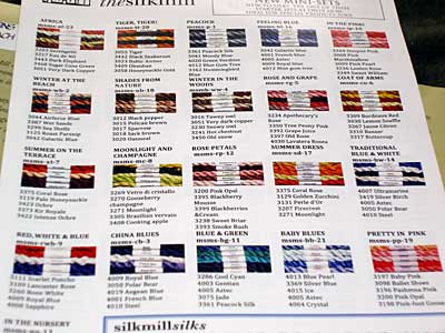 The Silk Mill: Producers of Fine Silk Threads for Needlework