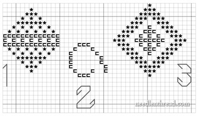 Developing an Embroidered Spot Sampler: Cross Stitch Samples