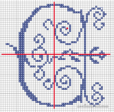 Counted Cross Stitch Chart