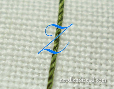 S-Twisted Embroidery Thread vs. Z-Twisted Embroidery Thread