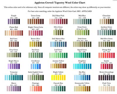 Embroidery Thread Color Charts