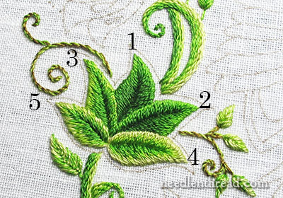Secret Garden Project: Order of Stitching