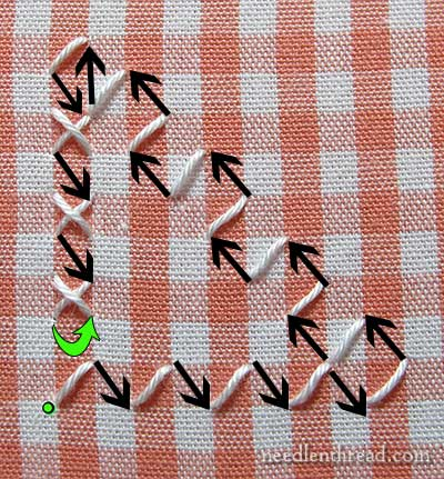 Chicken Scratch / Gingham Embroidery Tutorial