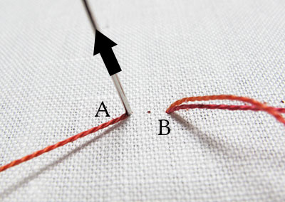 Stitch Fun: Bullion Stem Stitch