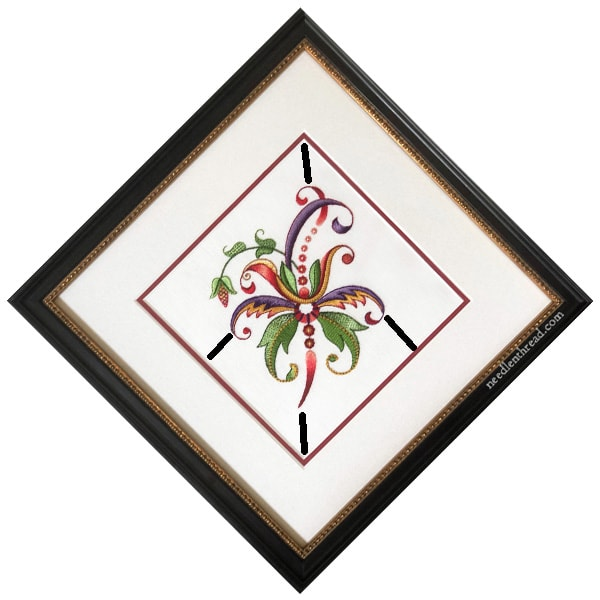 Framing Embroidery: Fantasia in Silk